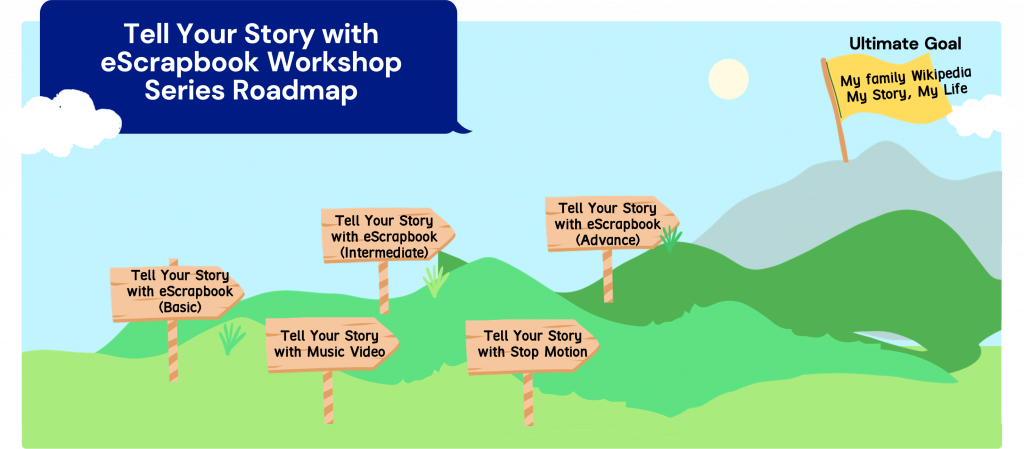 Roadmap for Tell your story with eScrapbook Series